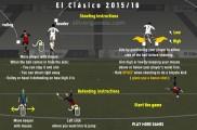 El Clásico: Soccer Instructions