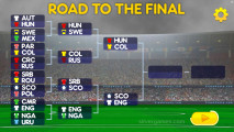 Goalkeeper Champ: Road To The Finals